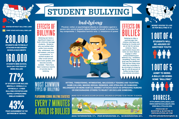 bullying-infographic1